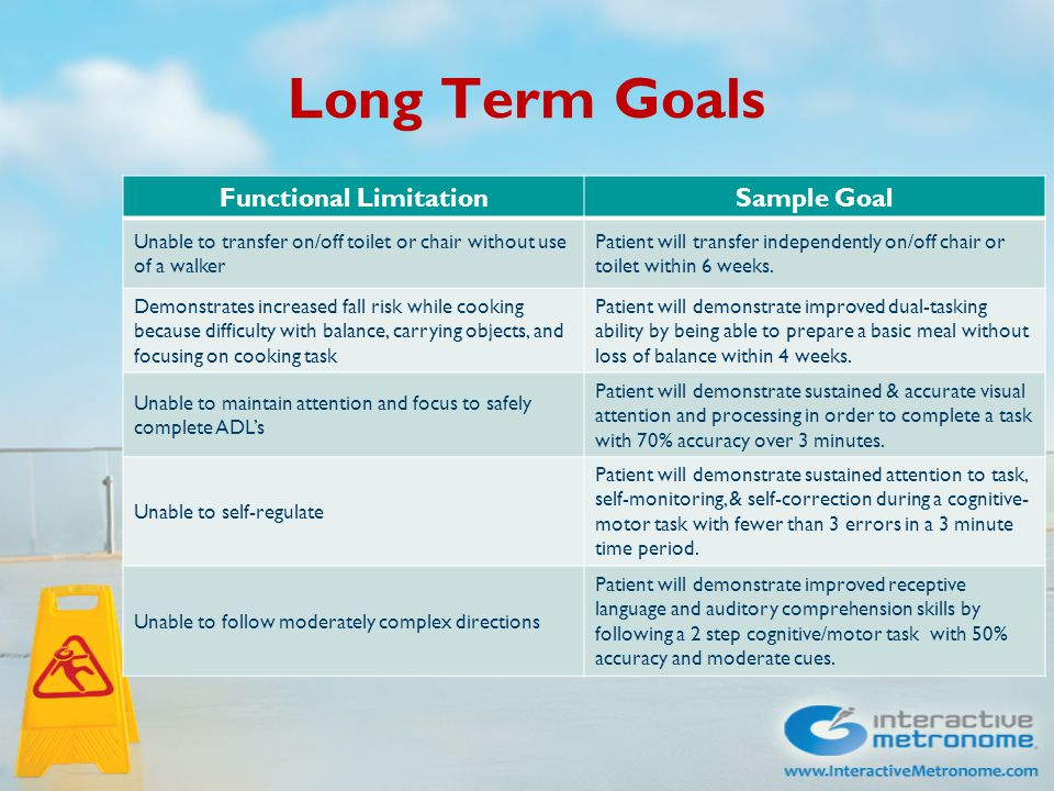 Long Term Goals Functional LimitationSample Goal Unable to transfer on/off toilet or chair without use of a walker Patient will transfer independently on/off chair or toilet within 6 weeks.