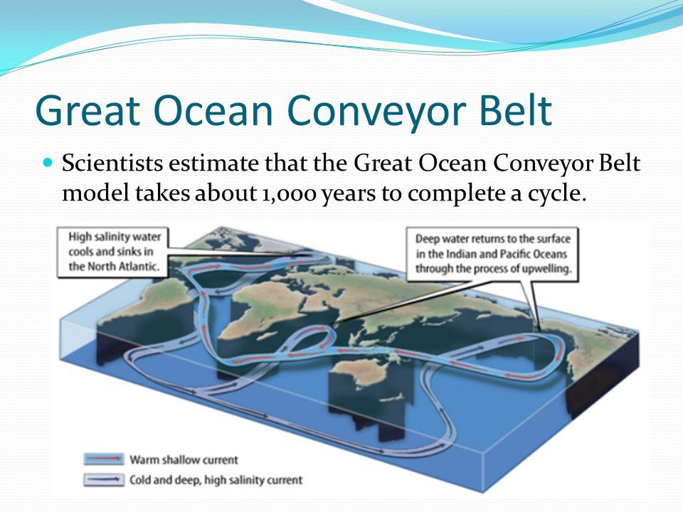 Great Ocean Conveyor Belt Scientists estimate that the Great Ocean Conveyor Belt model takes about 1,000 years to complete a cycle.