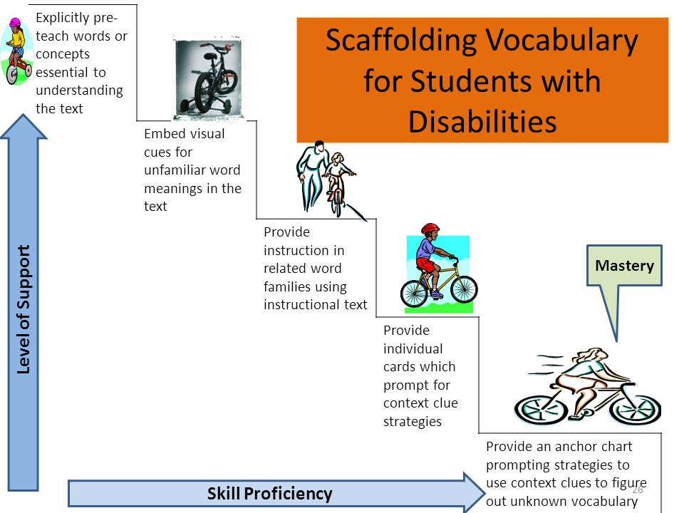 Explicitly pre- teach words or concepts essential to understanding the text Embed visual cues for unfamiliar word meanings in the text Provide instruction in related word families using instructional text Provide individual cards which prompt for context clue strategies Provide an anchor chart prompting strategies to use context clues to figure out unknown vocabulary Scaffolding Vocabulary for Students with Disabilities Level of Support Skill Proficiency Mastery 26