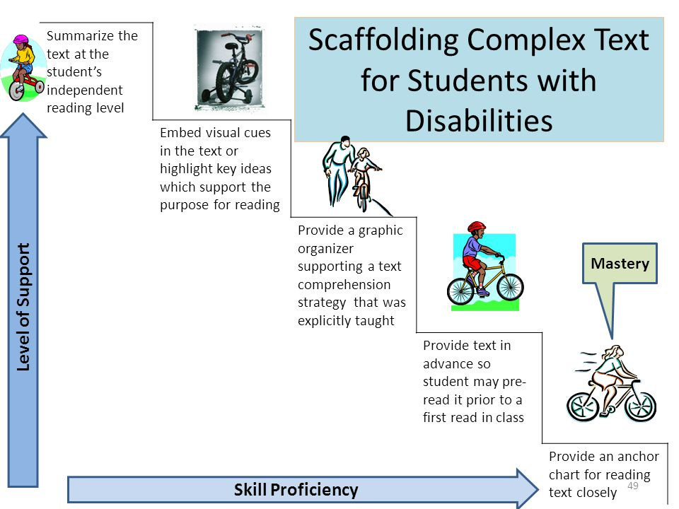 Summarize the text at the student's independent reading level Embed visual cues in the text or highlight key ideas which support the purpose for reading Provide a graphic organizer supporting a text comprehension strategy that was explicitly taught Provide text in advance so student may pre- read it prior to a first read in class Provide an anchor chart for reading text closely Scaffolding Complex Text for Students with Disabilities Level of Support Skill Proficiency Mastery 49