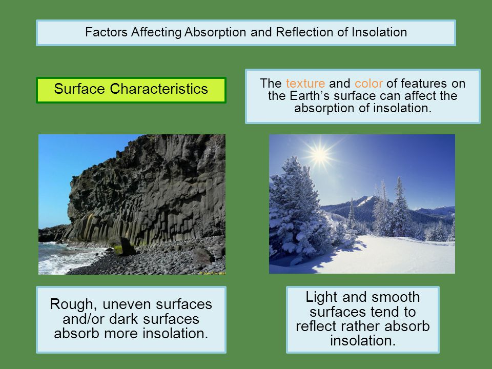 Factors Affecting Absorption and Reflection of Insolation Surface Characteristics The texture and color of features on the Earth's surface can affect