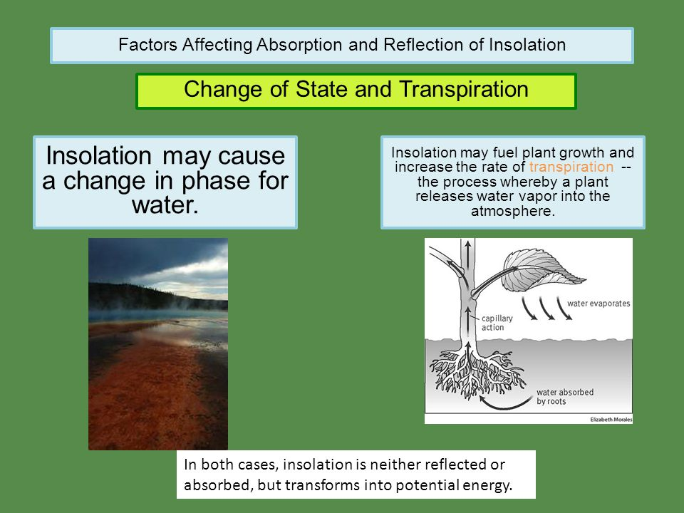 Factors Affecting Absorption and Reflection of Insolation Change of State and Transpiration Insolation may cause a change in phase for water. Insolati