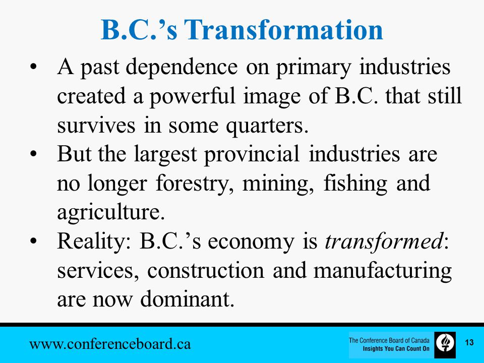 www.conferenceboard.ca B.C.'s Transformation A past dependence on primary industries created a powerful image of B.C.