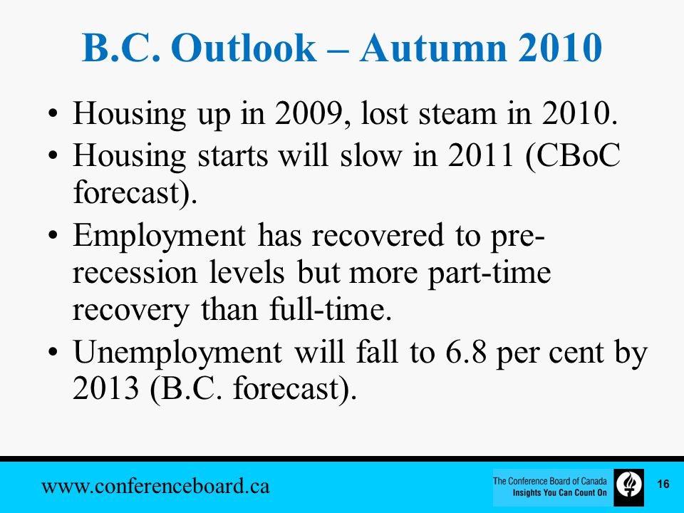 www.conferenceboard.ca B.C. Outlook – Autumn 2010 Housing up in 2009, lost steam in 2010.