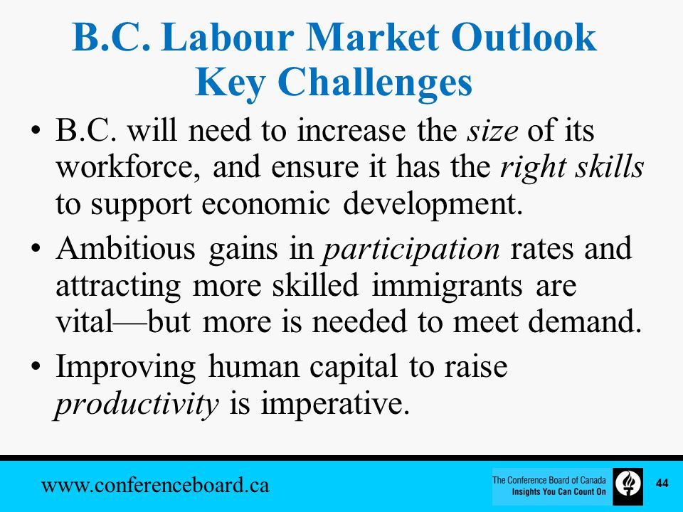 www.conferenceboard.ca B.C. Labour Market Outlook Key Challenges B.C.