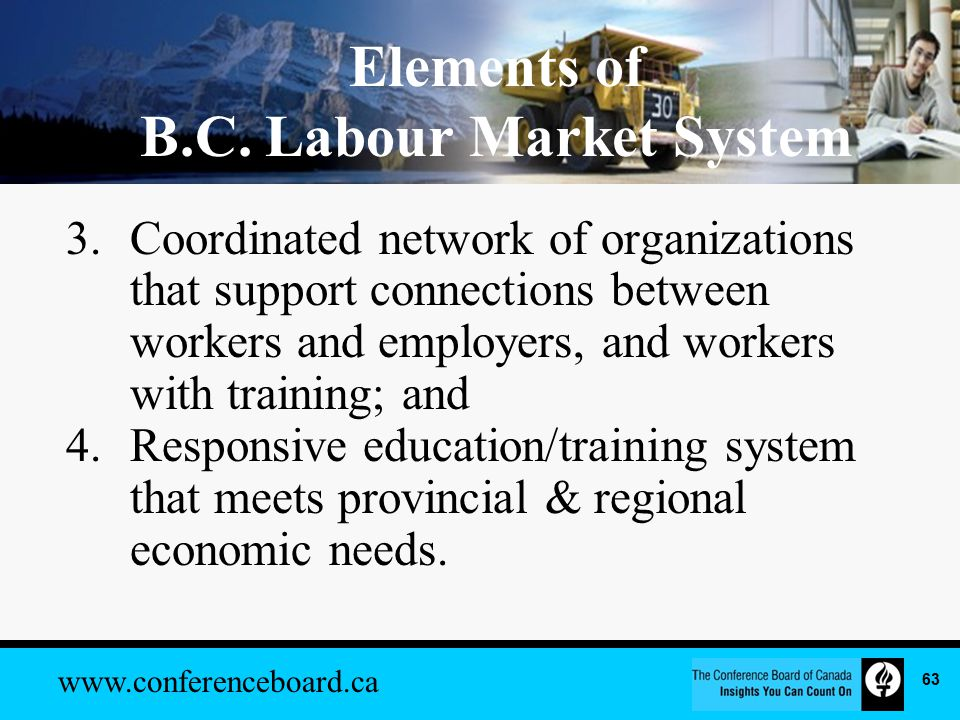 www.conferenceboard.ca 3.Coordinated network of organizations that support connections between workers and employers, and workers with training; and 4.Responsive education/training system that meets provincial & regional economic needs.