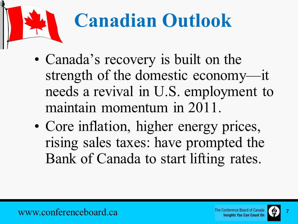 www.conferenceboard.ca Canadian Outlook Canada's recovery is built on the strength of the domestic economy—it needs a revival in U.S.