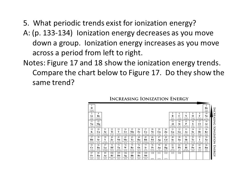 10.What periodic trends exist for electronegativity.