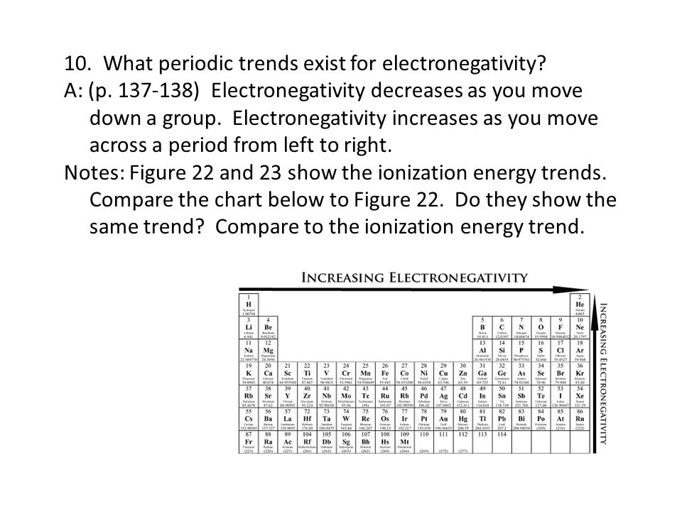 10. What periodic trends exist for electronegativity.