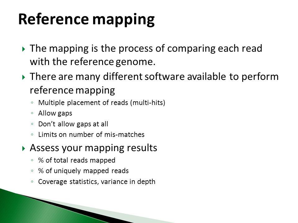 Mapped read depth