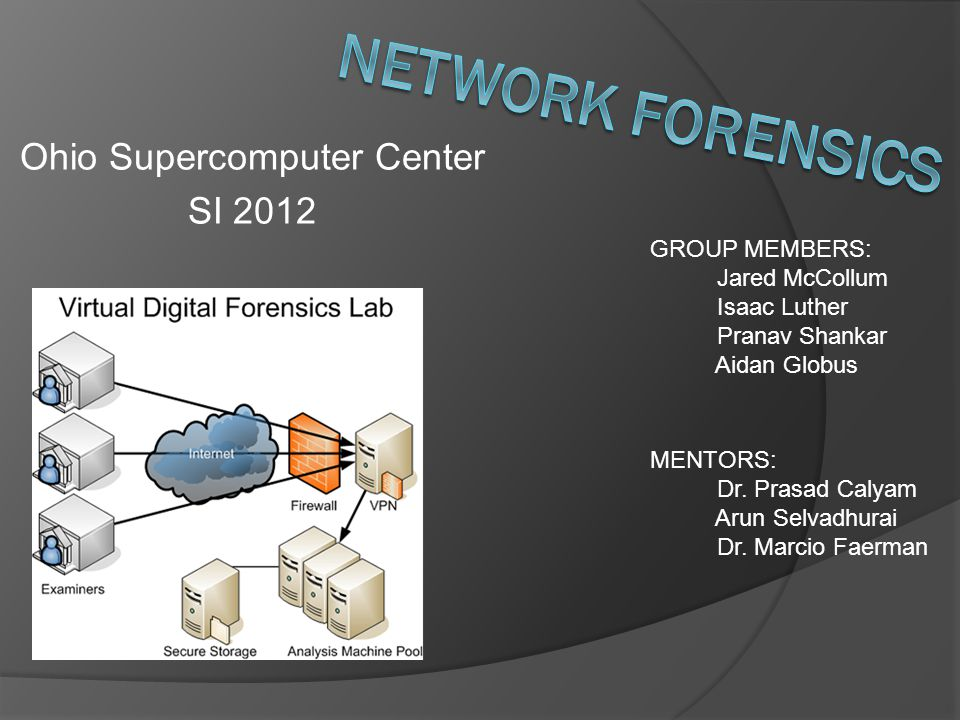Ohio Supercomputer Center SI 2012 GROUP MEMBERS: Jared McCollum Isaac Luther Pranav Shankar Aidan Globus MENTORS: Dr. Prasad Calyam Arun Selvadhurai D