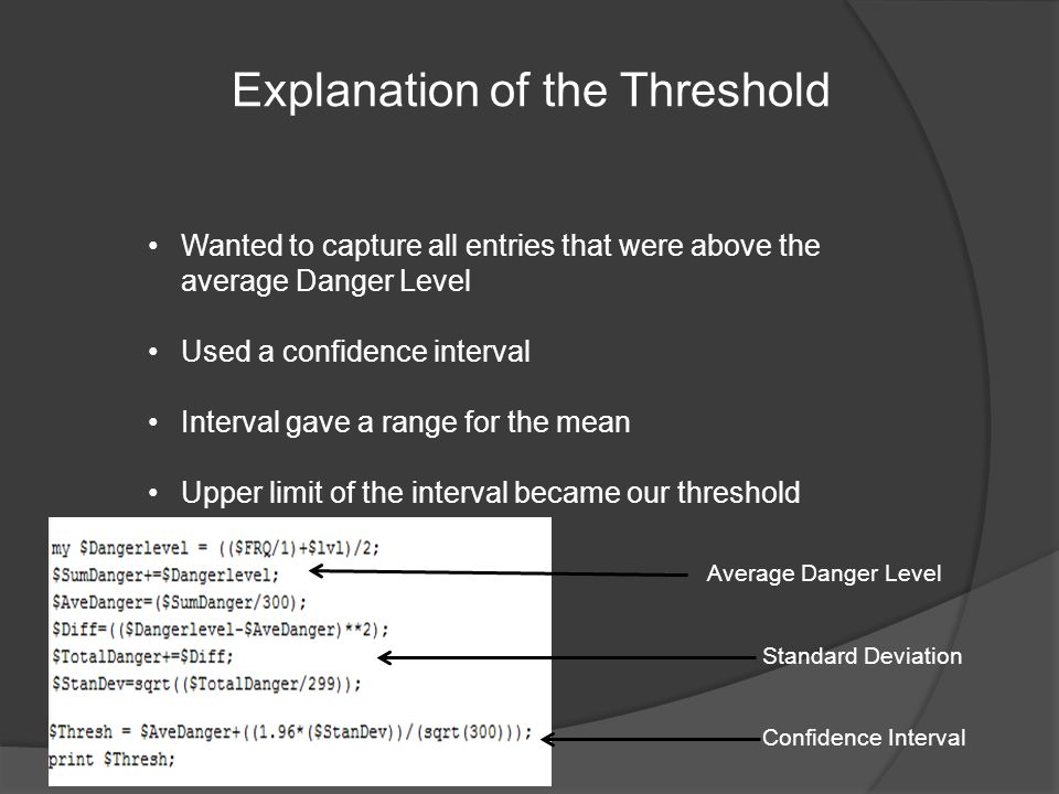 Explanation of the Threshold Average Danger Level Standard Deviation Confidence Interval Wanted to capture all entries that were above the average Danger Level Used a confidence interval Interval gave a range for the mean Upper limit of the interval became our threshold