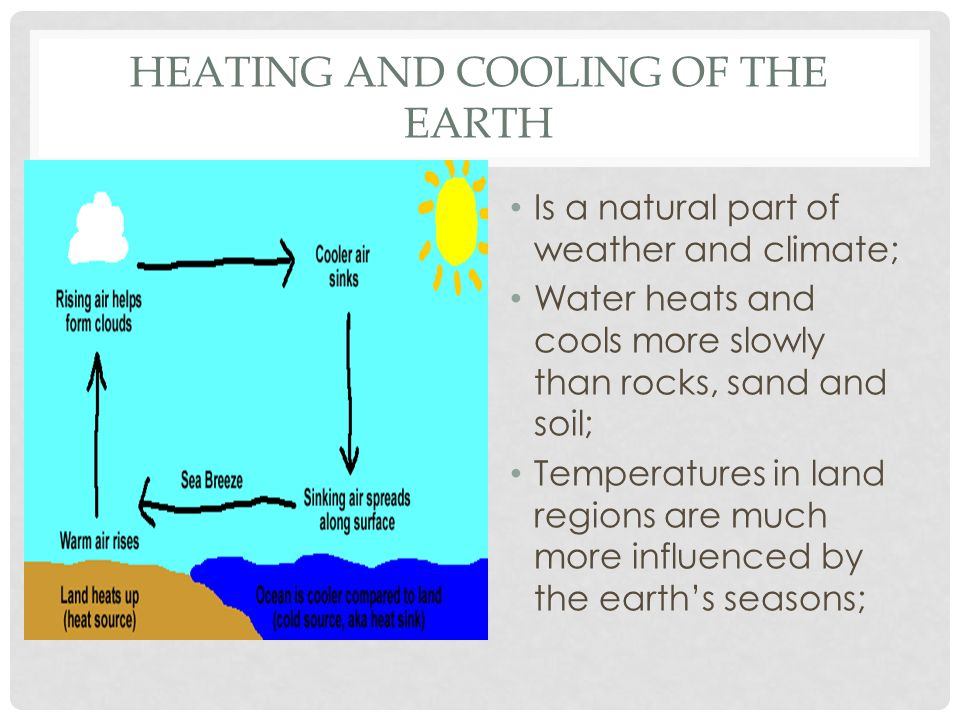 HEATING AND COOLING OF THE EARTH Is a natural part of weather and climate; Water heats and cools more slowly than rocks, sand and soil; Temperatures in land regions are much more influenced by the earth's seasons;