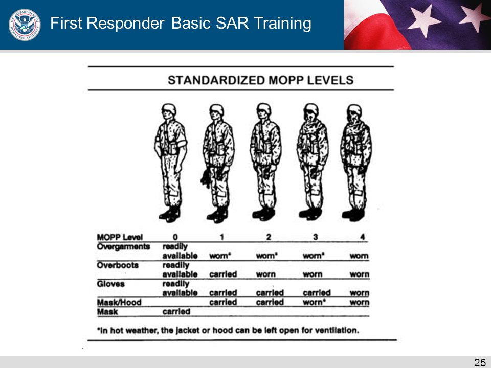 First Responder Basic SAR Training 25
