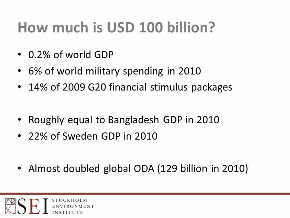 How much is USD 100 billion.