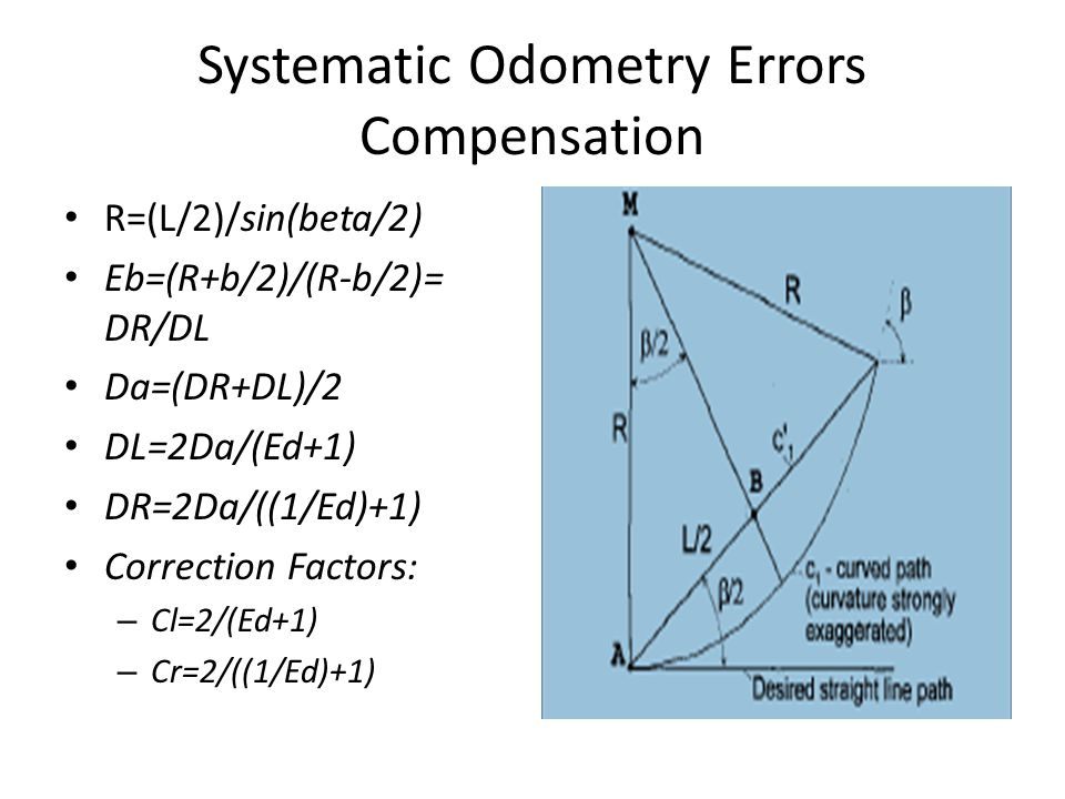 Systematic Odometry Errors Compensation R=(L/2)/sin(beta/2) Eb=(R+b/2)/(R-b/2)= DR/DL Da=(DR+DL)/2 DL=2Da/(Ed+1) DR=2Da/((1/Ed)+1) Correction Factors: – Cl=2/(Ed+1) – Cr=2/((1/Ed)+1)