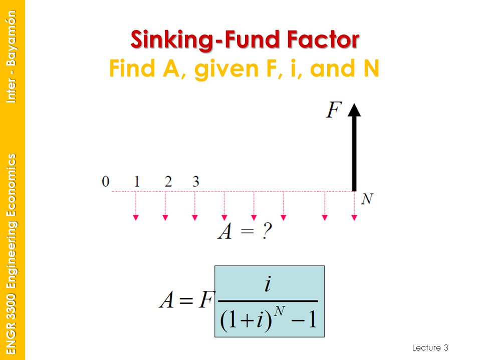 Lecture 3 ENGR 3300 Engineering Economics Inter - Bayamón Sinking-Fund Factor Sinking-Fund Factor Find A, given F, i, and N