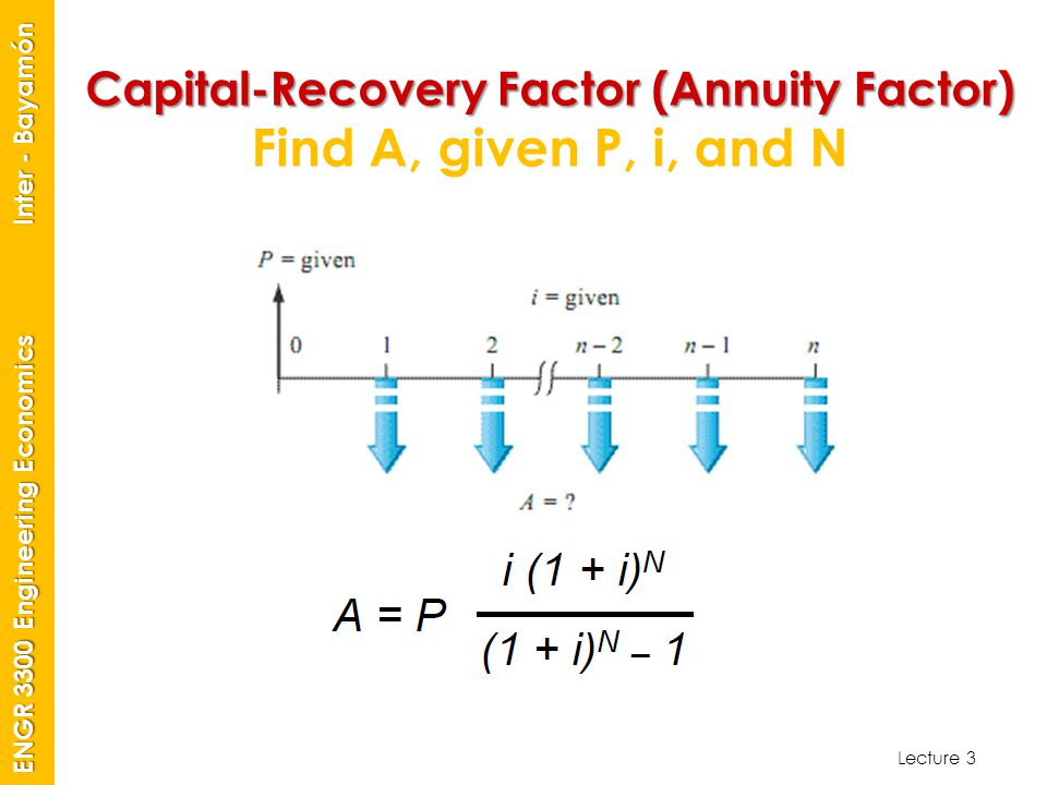 Lecture 3 ENGR 3300 Engineering Economics Inter - Bayamón Capital-Recovery Factor (Annuity Factor) Capital-Recovery Factor (Annuity Factor) Find A, gi