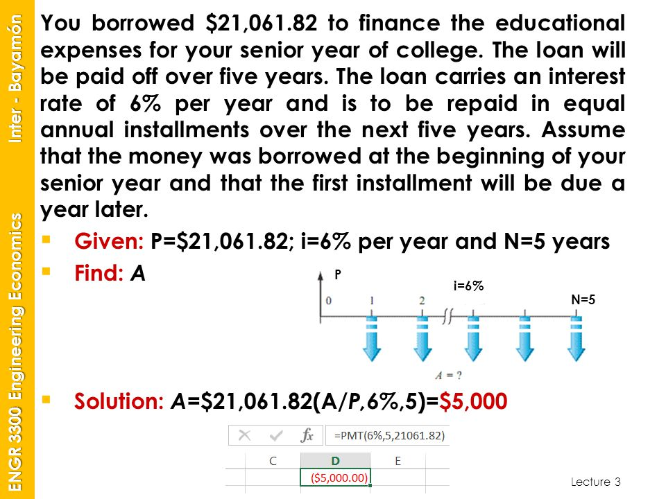 Lecture 3 ENGR 3300 Engineering Economics Inter - Bayamón You borrowed $21,061.82 to finance the educational expenses for your senior year of college.