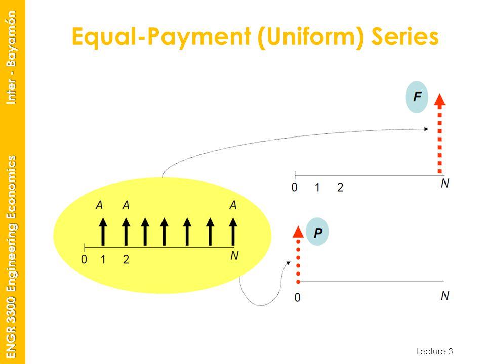 Lecture 3 ENGR 3300 Engineering Economics Inter - Bayamón Equal-Payment (Uniform) Series