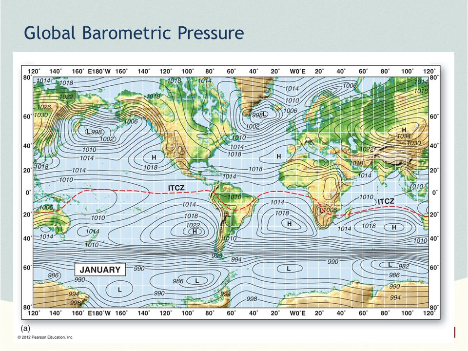 Global Barometric Pressure