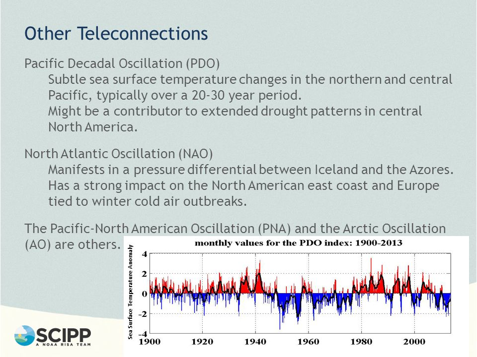 Other Teleconnections Pacific Decadal Oscillation (PDO) Subtle sea surface temperature changes in the northern and central Pacific, typically over a 20-30 year period.