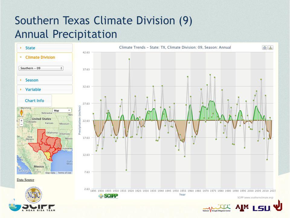 Southern Texas Climate Division (9) Annual Precipitation