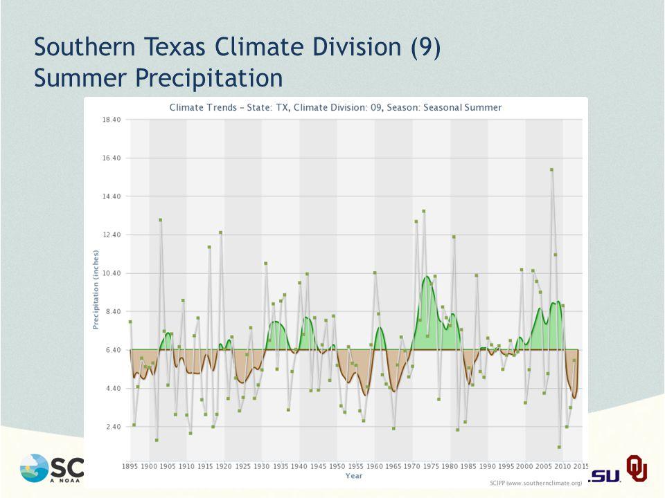 Southern Texas Climate Division (9) Summer Precipitation