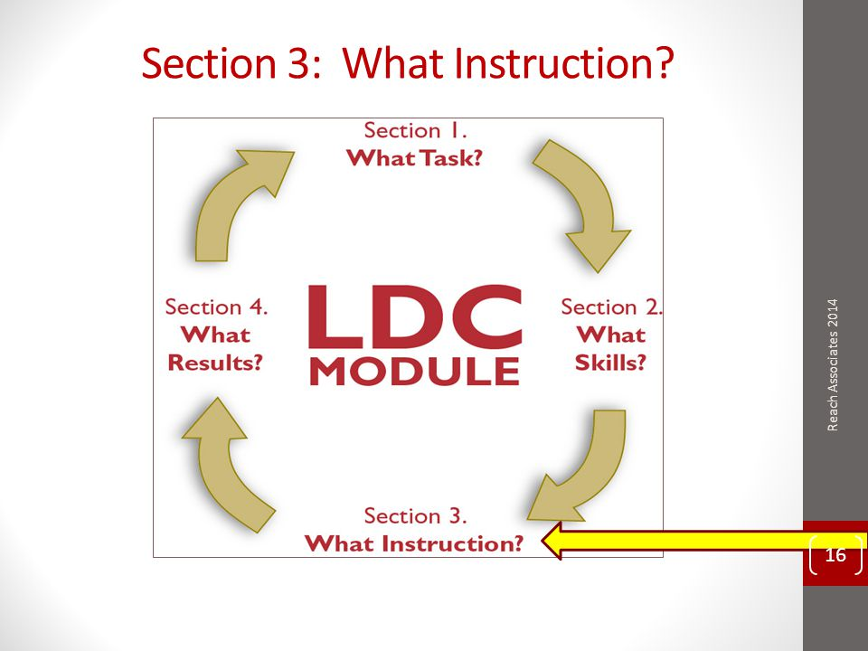Section 3: What Instruction 16 Reach Associates 2014