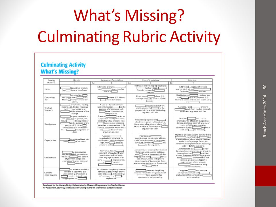 What's Missing Culminating Rubric Activity 50 Reach Associates 2014