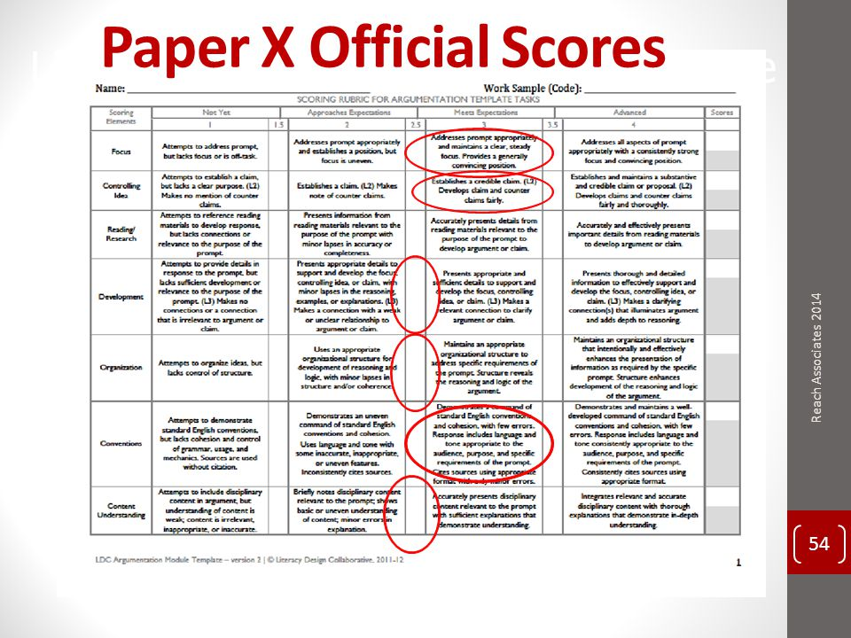 LDC Rubric for Argumentation Template Tasks Paper X Official Scores Reach Associates 2014 54