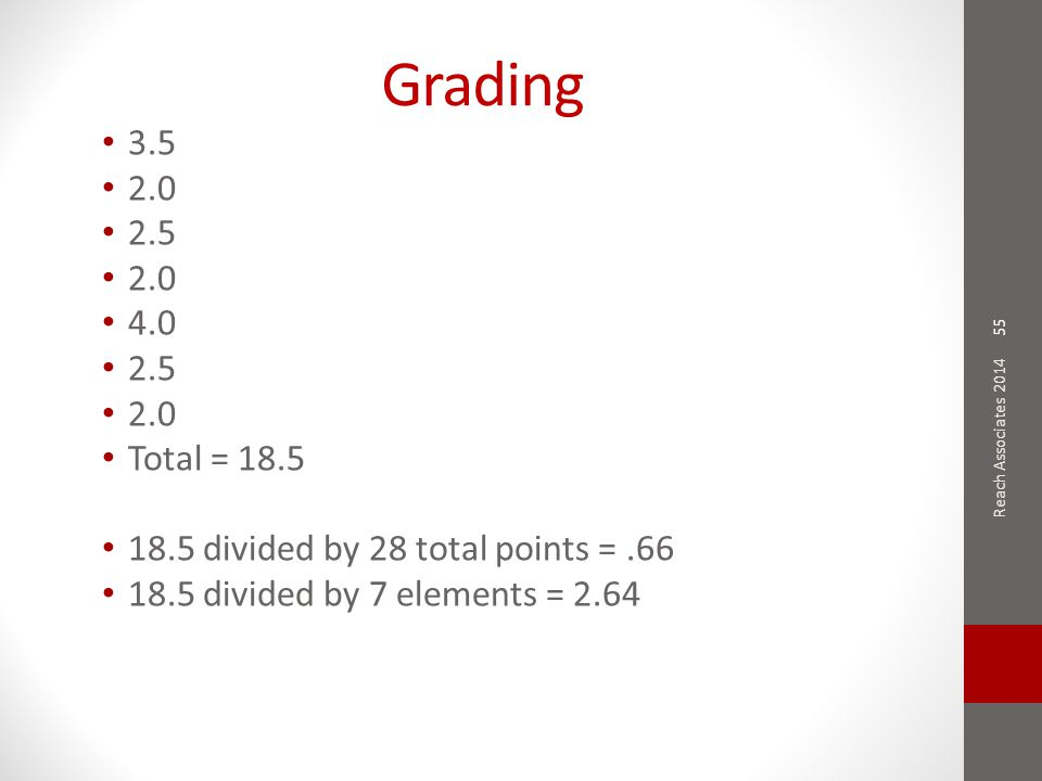 Grading 3.5 2.0 2.5 2.0 4.0 2.5 2.0 Total = 18.5 18.5 divided by 28 total points =.66 18.5 divided by 7 elements = 2.64 55 Reach Associates 2014