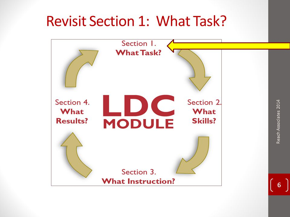Introducing Version 3.0 LDC Task Template Collection Version 3.0 Revised in October 2014 Common numbering regardless of grade band Coded A if argumentative Coded IE if informational/explanatory After reading and After researching no longer separate tasks Minor wording changes 7 Reach Associates 2014