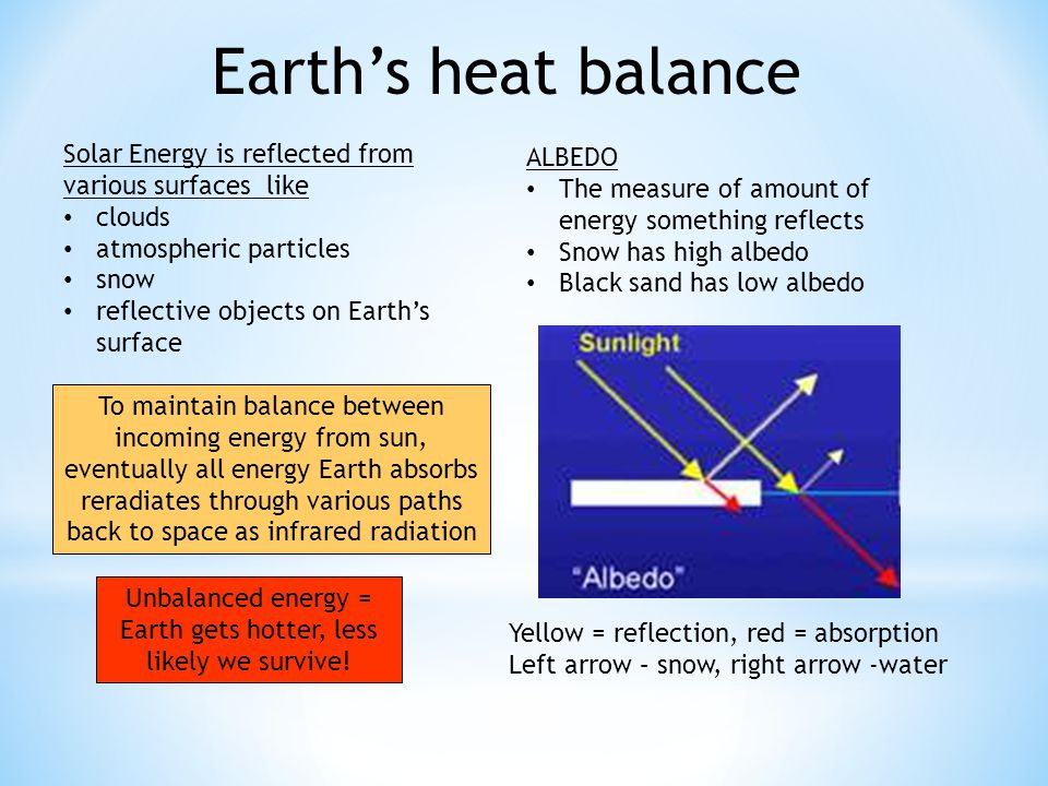 Earth's heat balance Solar Energy is reflected from various surfaces like clouds atmospheric particles snow reflective objects on Earth's surface ALBEDO The measure of amount of energy something reflects Snow has high albedo Black sand has low albedo Yellow = reflection, red = absorption Left arrow – snow, right arrow -water To maintain balance between incoming energy from sun, eventually all energy Earth absorbs reradiates through various paths back to space as infrared radiation Unbalanced energy = Earth gets hotter, less likely we survive!