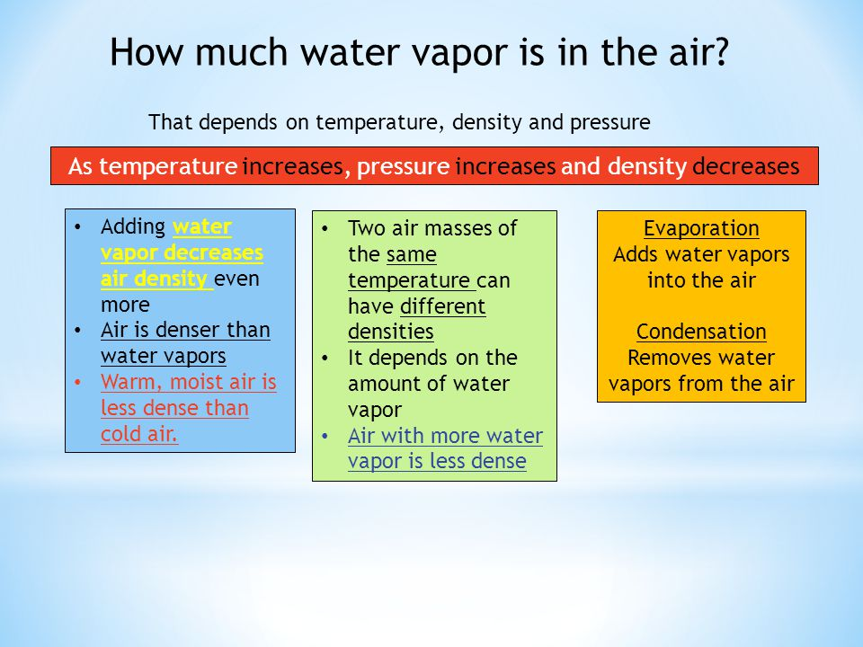 How much water vapor is in the air? That depends on temperature, density and pressure As temperature increases, pressure increases and density decreas
