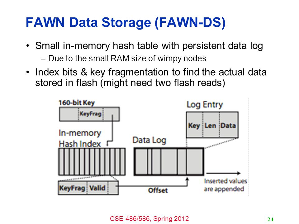 CSE 486/586, Spring 2012 FAWN Data Storage (FAWN-DS) Small in-memory hash table with persistent data log –Due to the small RAM size of wimpy nodes Index bits & key fragmentation to find the actual data stored in flash (might need two flash reads) 24