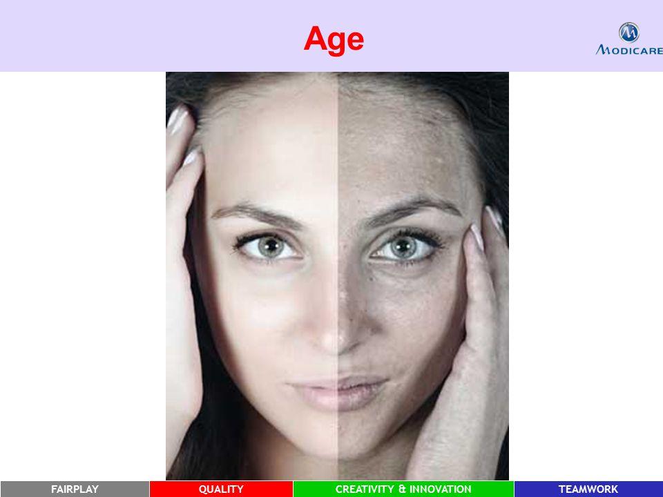 FAIRPLAYQUALITYCREATIVITY & INNOVATIONTEAMWORK Age