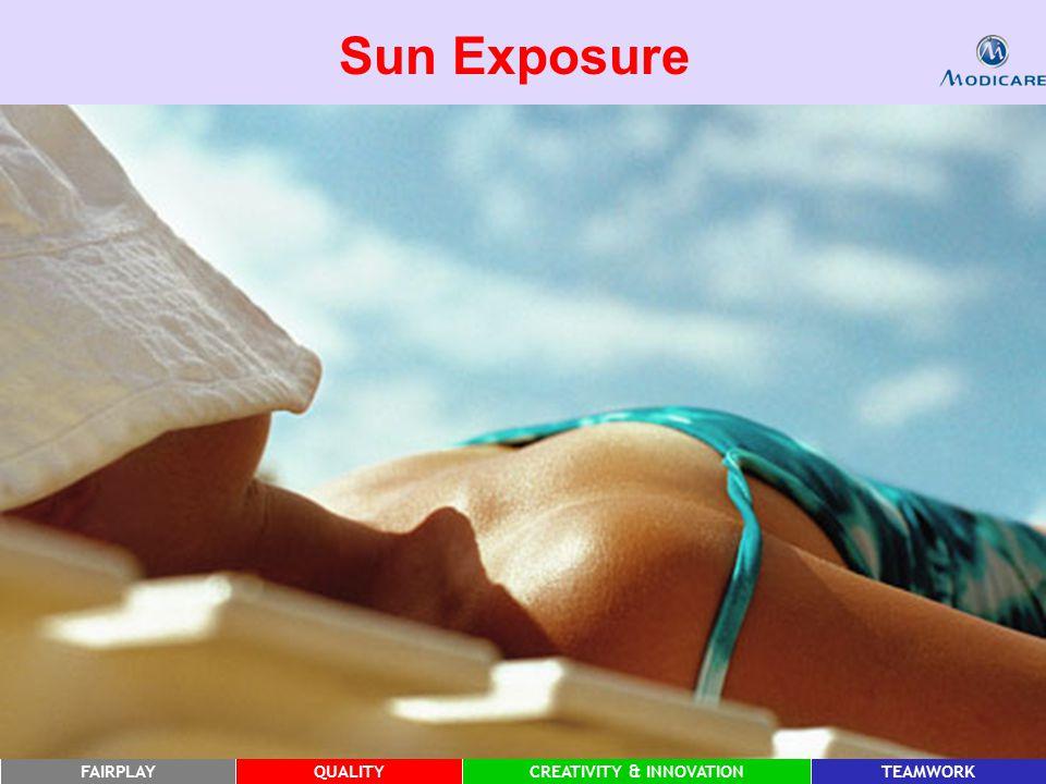 FAIRPLAYQUALITYCREATIVITY & INNOVATIONTEAMWORK Sun Exposure