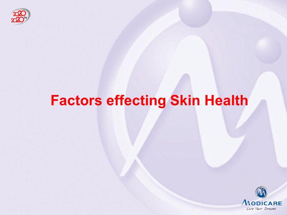 Factors effecting Skin Health
