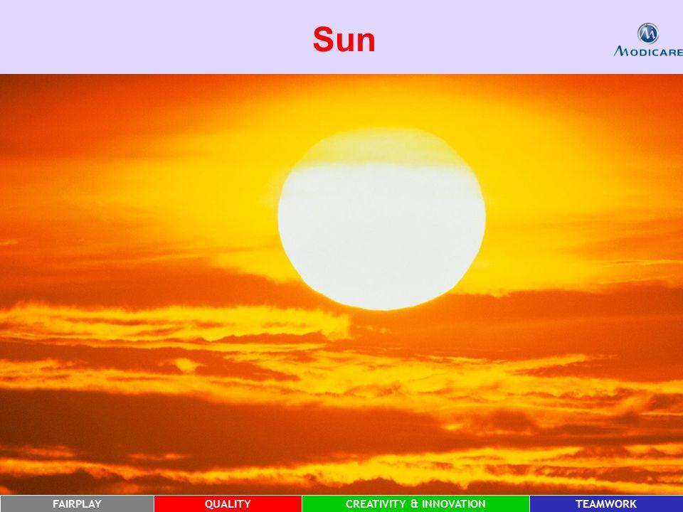 FAIRPLAYQUALITYCREATIVITY & INNOVATIONTEAMWORK Sun