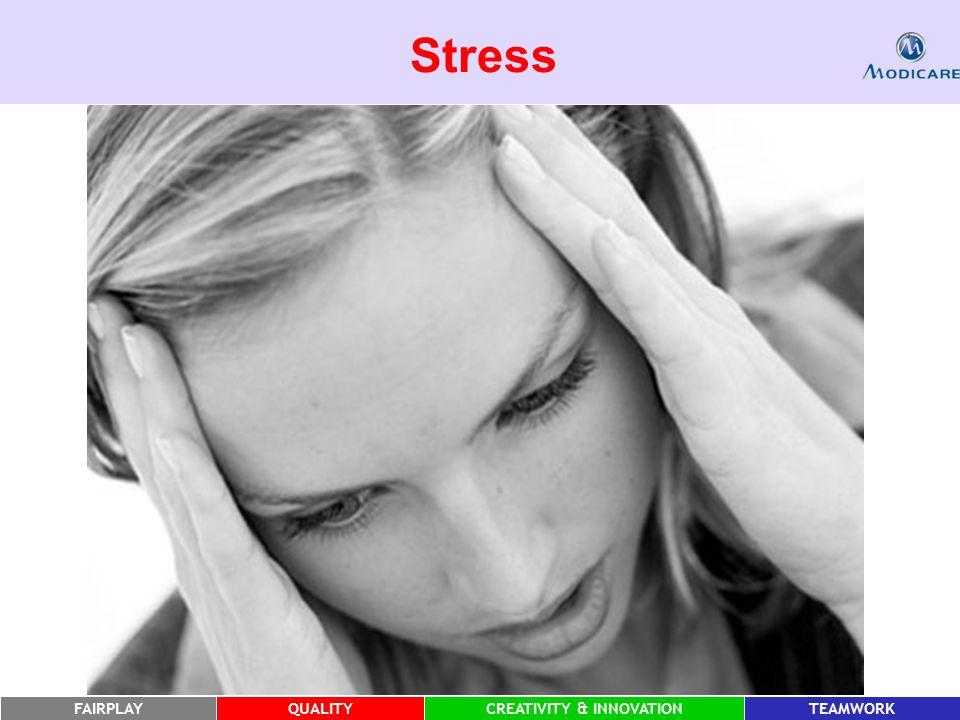 FAIRPLAYQUALITYCREATIVITY & INNOVATIONTEAMWORK Stress