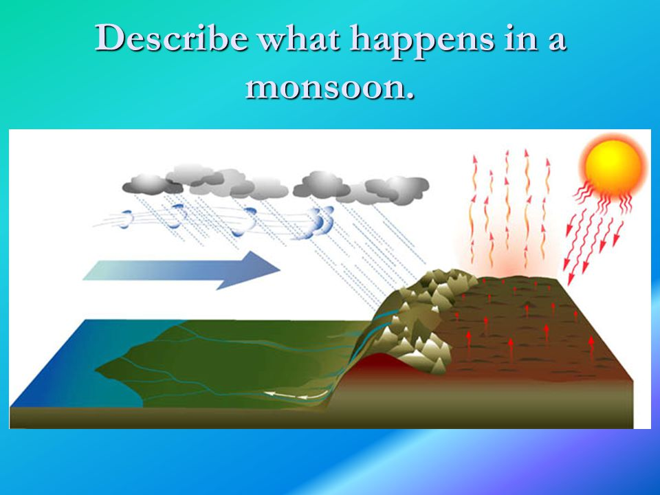 Describe what happens in a monsoon.