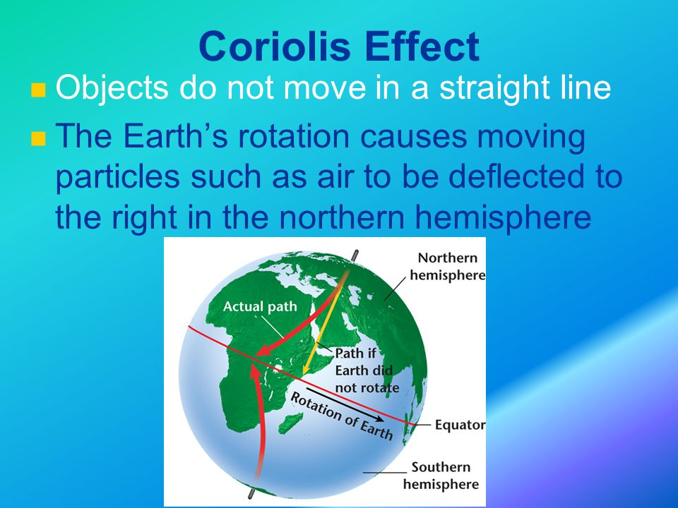 Coriolis Effect Objects do not move in a straight line The Earth's rotation causes moving particles such as air to be deflected to the right in the northern hemisphere