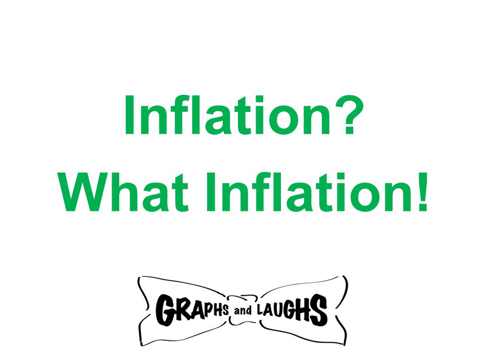 Consumer Price Index: No Inflation Anywhere!!
