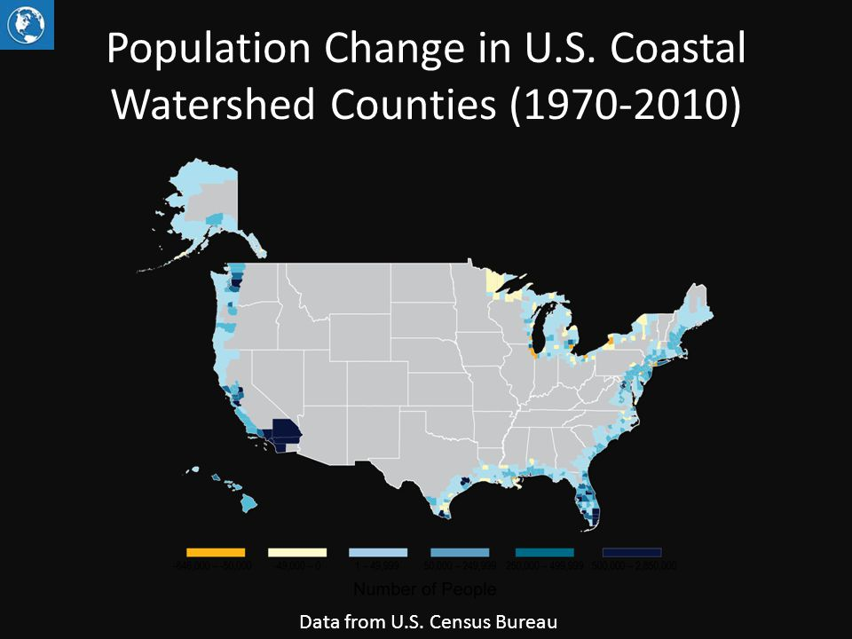 Population Change in U.S. Coastal Watershed Counties (1970-2010) Data from U.S. Census Bureau