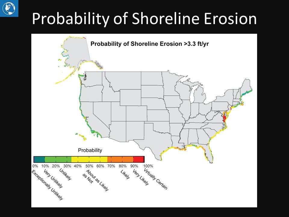 Probability of Shoreline Erosion