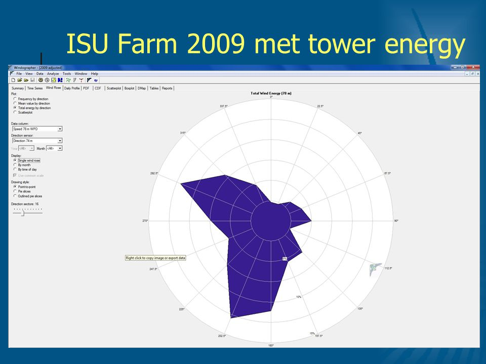 ISU Farm 2009 met tower energy rose