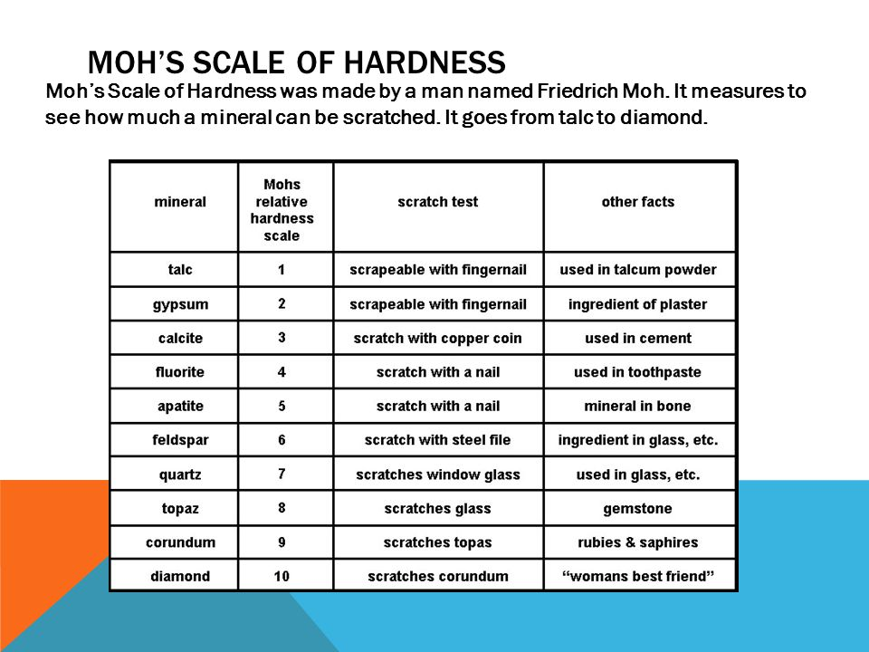 MOH'S SCALE OF HARDNESS Moh's Scale of Hardness was made by a man named Friedrich Moh.