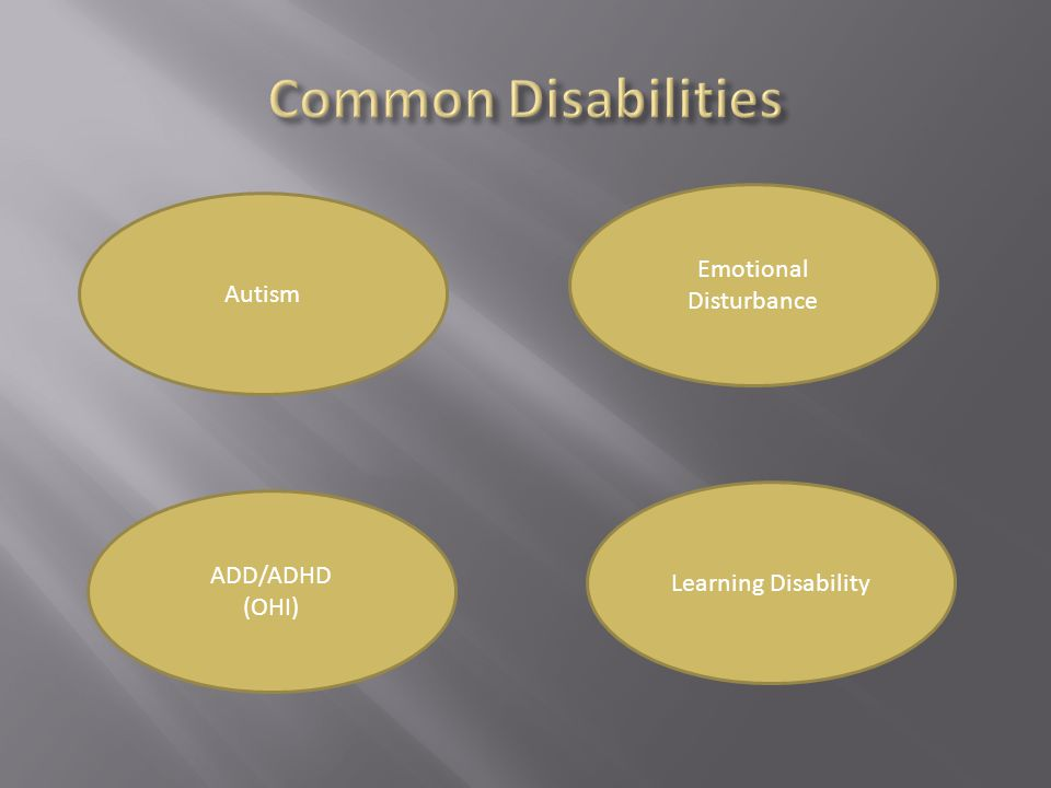 Autism Emotional Disturbance Learning Disability ADD/ADHD (OHI)