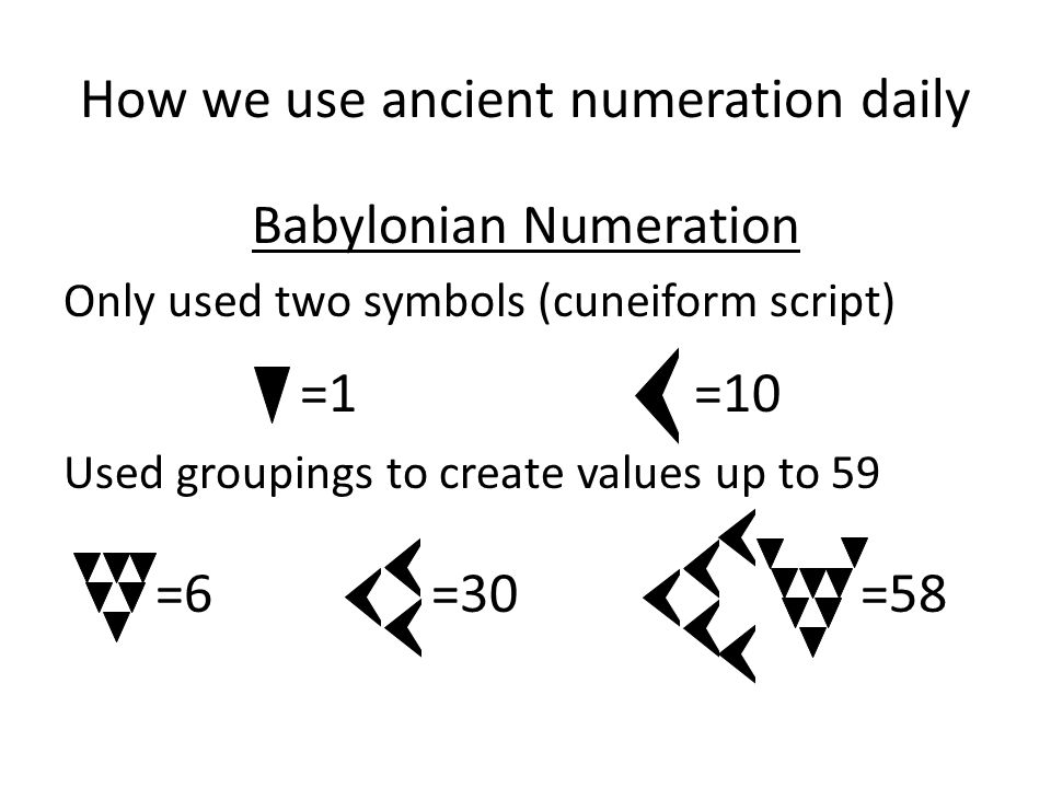 How we use ancient numeration daily Roman Numerals The most forgotten rule Thus, the Romans' lines naturally partitioned numerical strings into groupi